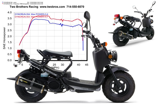 Two Brothers Honda Ruckus (02-Present) M2 Carbon Fiber Full System ...
